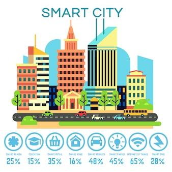 ビジネススマートテクノロジーアイコンを備えたスマートシティコンセプト。交通手段