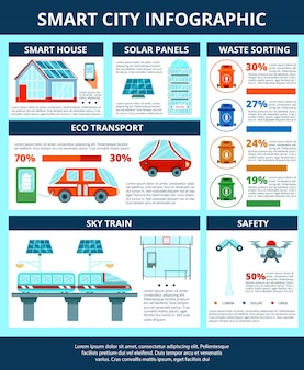 Smart city infographics set