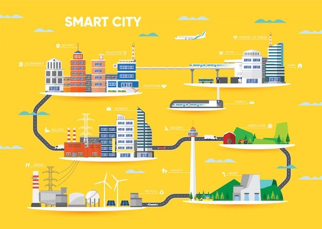 スマートシティのインフラ、交通、接続、エネルギー、電力のコンセプト