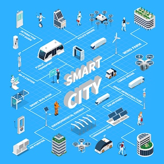 Smart city isometric flowchart with solar panel symbols illustration