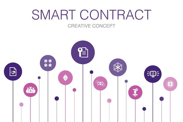 Smart contract  infographic 10 steps template. blockchain, transaction, decentralization, fintech simple icons