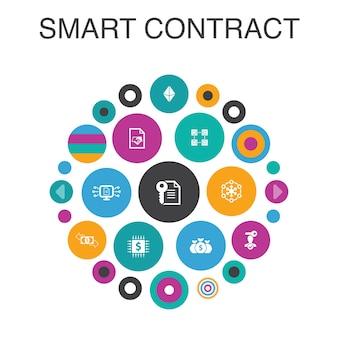 Smart contract infographic circle concept. smart ui elements blockchain, transaction, decentralization, fintech