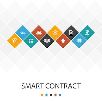 Smart contract trendy ui template infographics concept.blockchain, transaction, decentralization, fintech icons