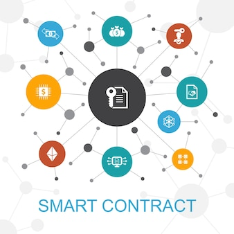 Smart contract trendy web concept with icons. contains such icons as blockchain, transaction, decentralization, fintech