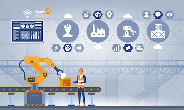 Smart factory concept.