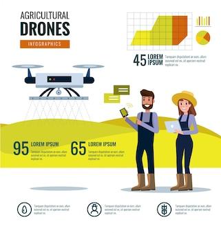 스마트 농부와 농업 무인 항공기 인포 그래픽.