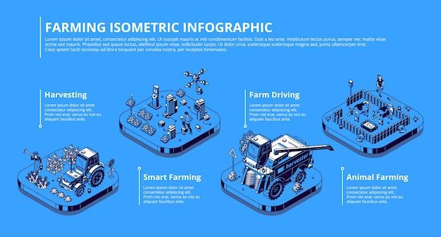 スマート農業のインフォグラフィック。植物や家畜を育てるための農業技術と革新。ソーラーパネル、トラクター、コンバイン、ドローンを備えた現代のフィールドの等角図