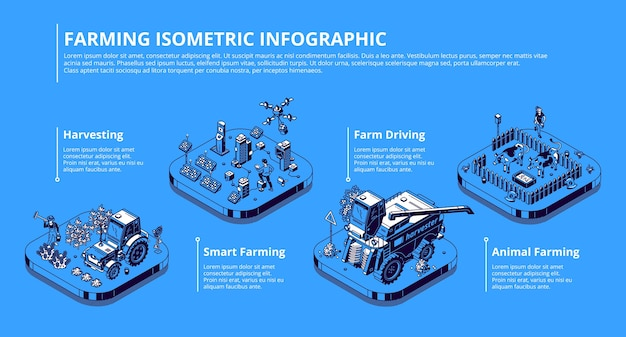 Smart farming infographic. agriculture technologies and innovations for growing plants and livestock. isometric illustration of modern field with solar panels, tractor, combine and drone