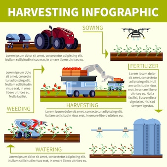 Smart farming orthogonal flat flowchart