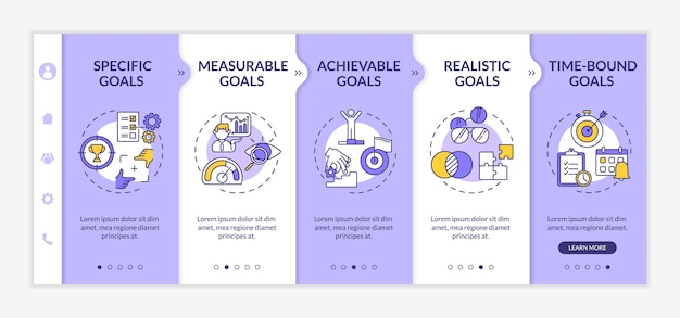Smart goals definition onboarding template