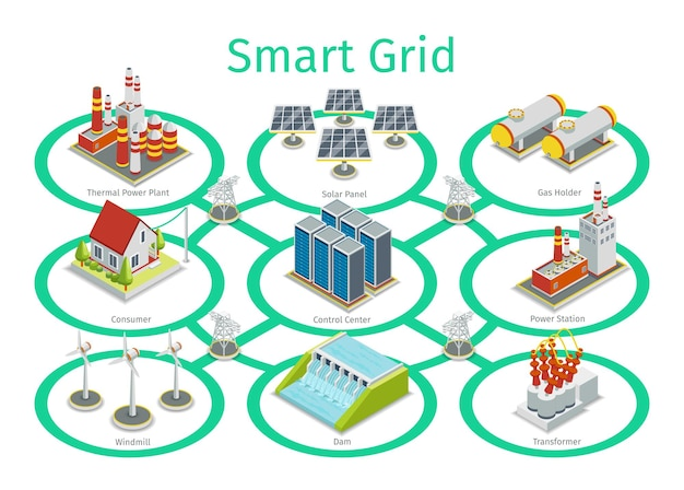 Smart grid diagram. smart communication grid,  smart technology town, electric smart grid, energy smart grid illustration