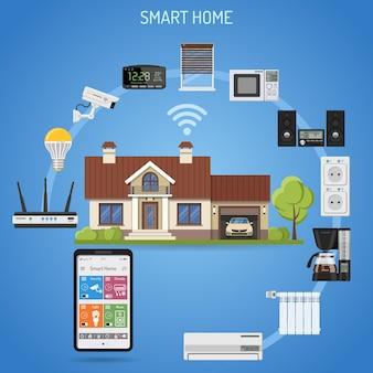 스마트 홈과 사물의 인터넷 개념입니다. 스마트폰은 보안 카메라, 조명, 에어컨, 라디에이터, 음악 센터 평면 아이콘과 같은 스마트 홈을 제어합니다. 격리 된 벡터 일러스트 레이 션