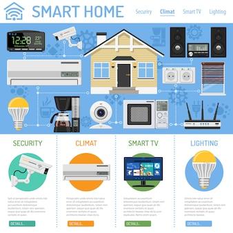 스마트 홈 및 사물 인터넷