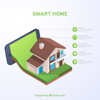 Smart home background with mobile device