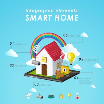 Smart home concept design with tabelt and device in 3d isometric flat style