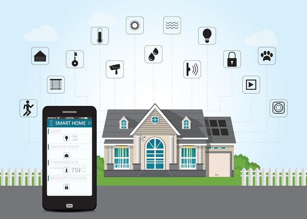 Smart home conceptual system