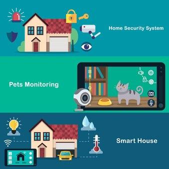 Система безопасности умного дома с плоским дизайном