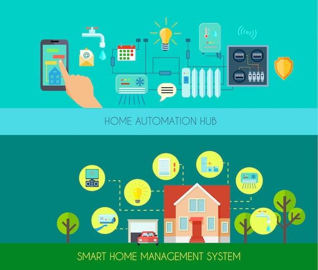 Smart home horizontal banners set