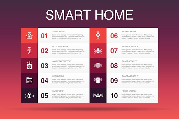Smart home infographic 10 option template.motion sensor, dashboard, smart assistant, robot vacuum simple icons