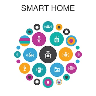 Smart home infographic circle concept. smart ui elements motion sensor, dashboard, smart assistant, robot vacuum