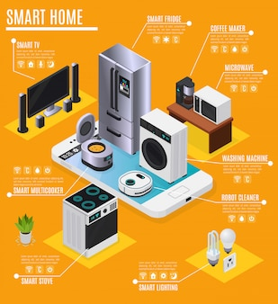 Smart home internet of things devices appliances isometric infographic advertising composition with fridge tv cooker  illustration