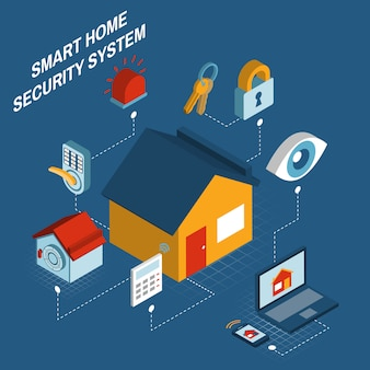 Smart home security system isometric