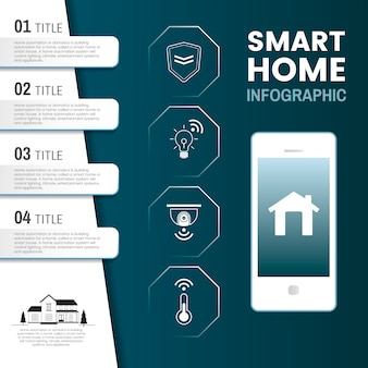Smart home tech infographic vector