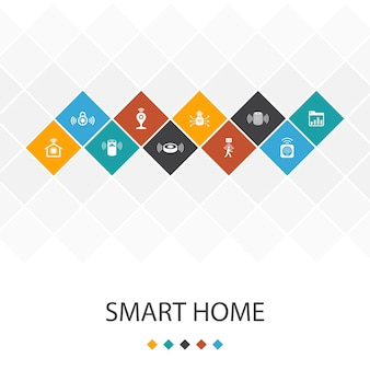 Smart home trendy ui template infographics concept.motion sensor, dashboard, smart assistant, robot vacuum icons