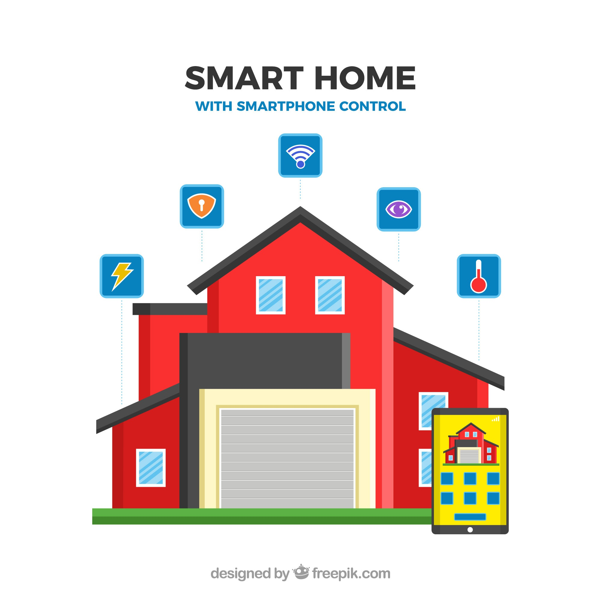 Smart home with smartphone control