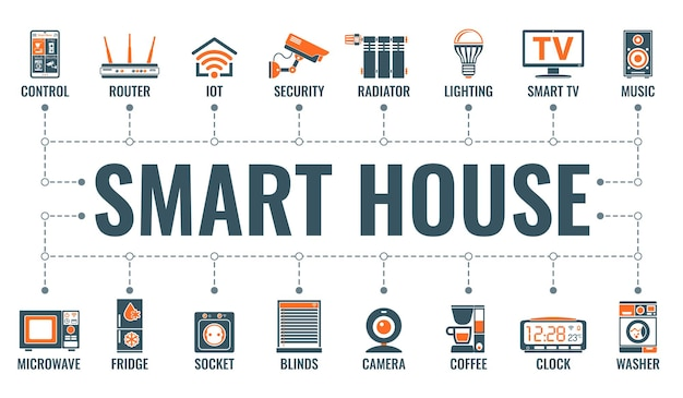 Smart house and internet of things horizontal banner with two color flat icons security, lighting, iot, router, radiator. typography concept. isolated vector illustration