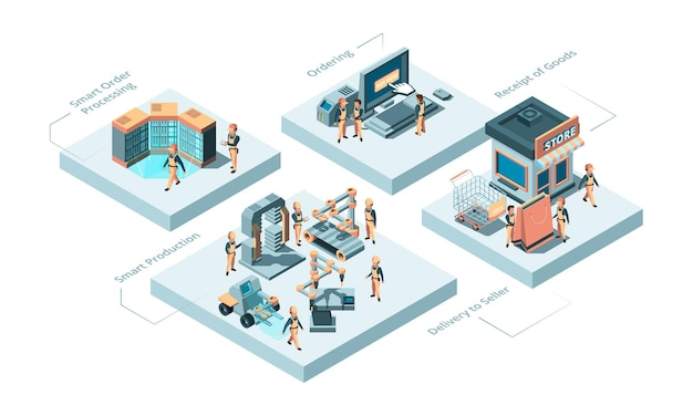 Smart manufacturing. production processes concept innovation idea robotic technologies and store distribution  isometric.