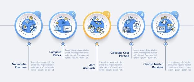 Шаблон инфографики smart spender