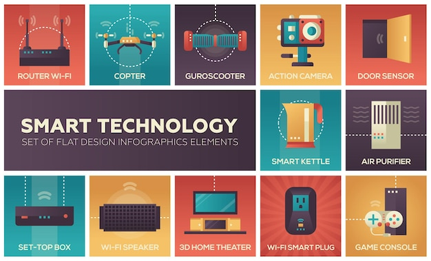 스마트 기술-평면 디자인 인포 그래픽 요소의 집합입니다. 공유기 wi-fi, 헬리콥터, 구로스쿠터, 액션 카메라, 도어 센서, 주전자, 공기 청정기, 셋톱 박스, 스피커, 3d 홈 시어터, 게임 콘솔