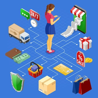 Smartphone with receipt, money, customer. internet shopping and online electronic payments concept.