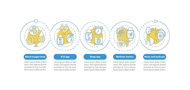 Smartwatch capabilities infographic template