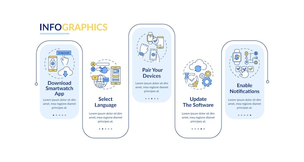 Smartwatch installation infographic template