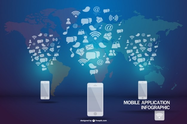 Smatphones and applications infographics