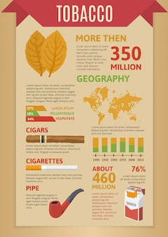 Smoking tobacco infographics