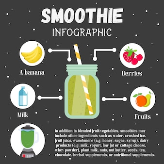 Smoothie recipe with ingredients.