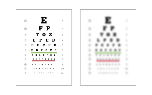 Snellen chart eye test sharp and unsharp for testing people on the quality of vision poster for