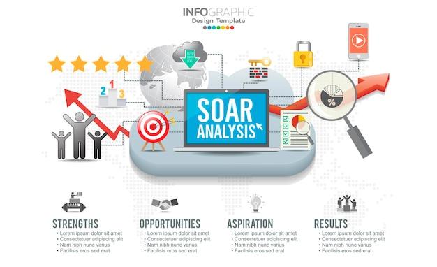 ビジネス分析、強み、機会、願望、結果のためのsoarバナーインフォグラフィック。