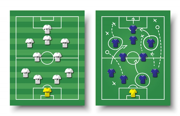 Soccer cup formation and tactic .