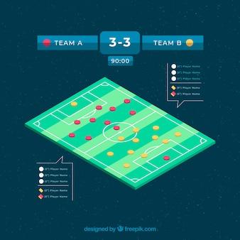 Soccer field background with scoreboard in flat style