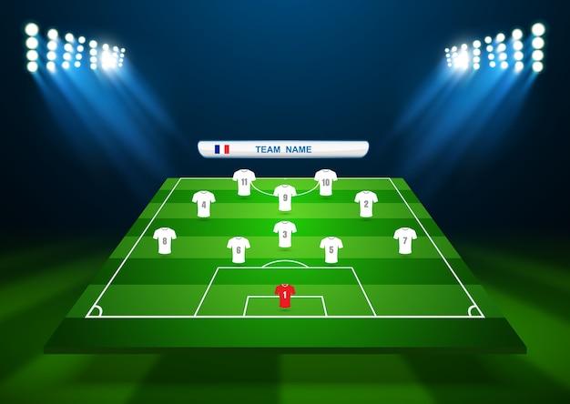 選手の配置とサッカーフィールド