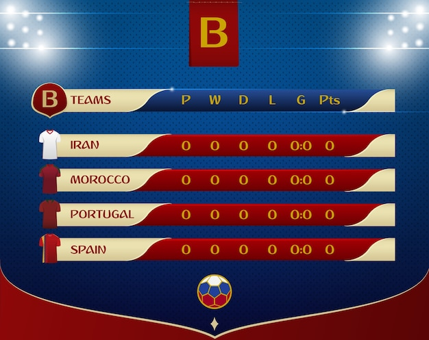 Soccer or football match results table template design.