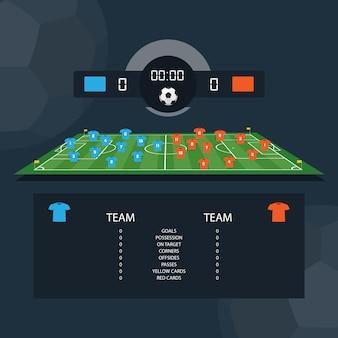 Soccer match scoreboard