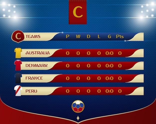 サッカーまたはサッカーの試合結果の表テンプレートデザイン。