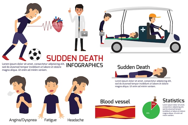 Soccer player having a sudden death attack, concept in heart attack or sudden death, strok
