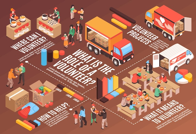 Social aid horizontal infographics template showing what means to be volunteer isometric