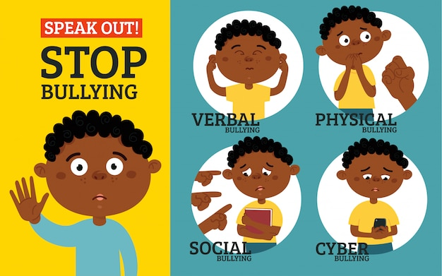 Social and cyber bullying concept.